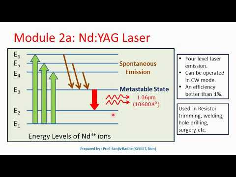 Construction and Working of Nd:YAG laser